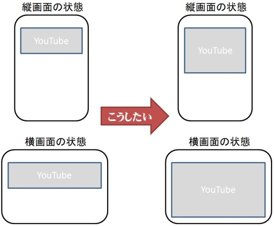 ワードプレス スティンガー3のユーチューブ動画のスマホ用高さ設定方法
